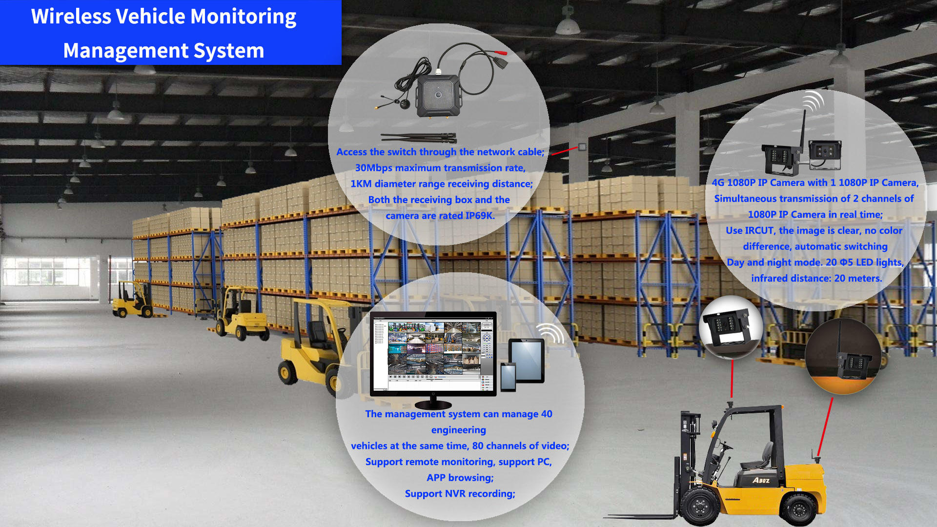 4G Wireless Vehicle Monitoring Management System